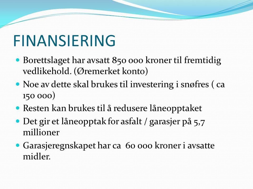 FINANSIERING Borettslaget har avsatt 850 000 kroner til fremtidig vedlikehold. (Øremerket konto) Noe av dette skal brukes til investering i snøfres (