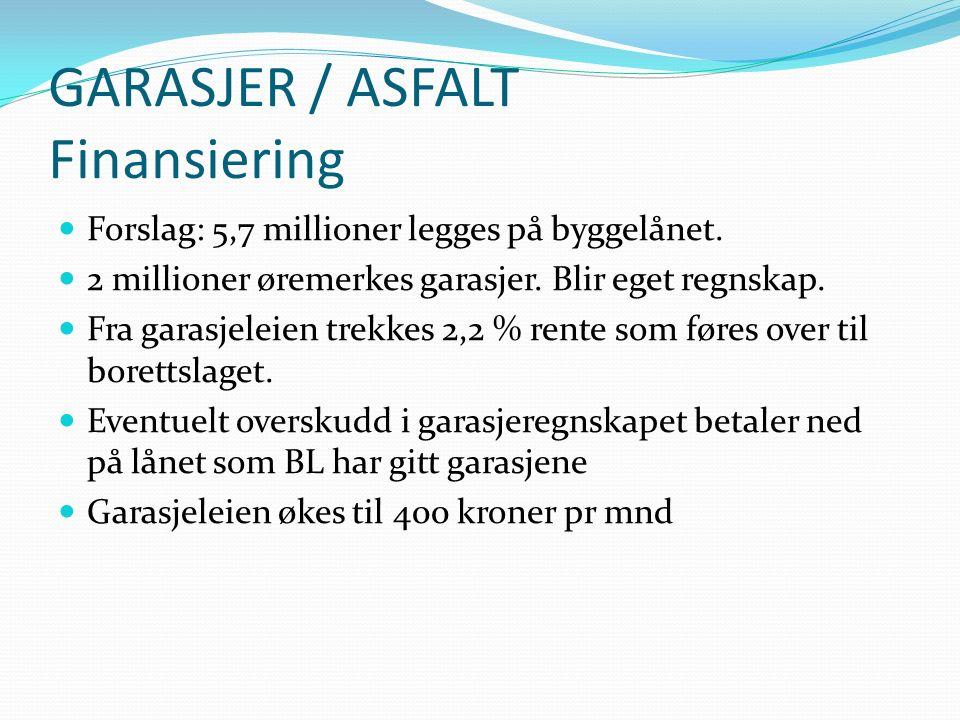 GARASJER / ASFALT Finansiering Forslag: 5,7 millioner legges på byggelånet. 2 millioner øremerkes garasjer. Blir eget regnskap. Fra garasjeleien trekk