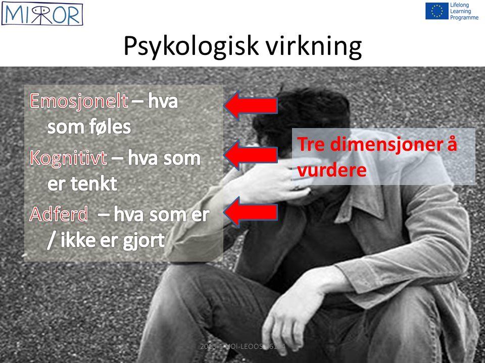 Emosjonelle virkninger – hva som føles Angst - spesielt sosial angst «en frykt for eksponering i sosiale situasjoner......