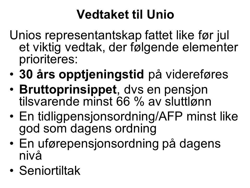 Vedtaket til Unio Unios representantskap fattet like før jul et viktig vedtak, der følgende elementer prioriteres: 30 års opptjeningstid på videreføre