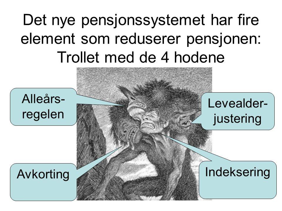 Alleårs- regelen Avkorting Indeksering Levealder- justering Det nye pensjonssystemet har fire element som reduserer pensjonen: Trollet med de 4 hodene