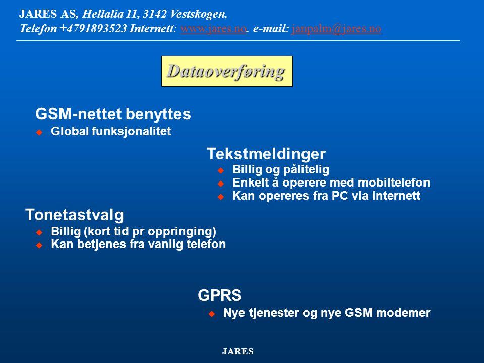 JARES AS, Hellalia 11, 3142 Vestskogen. Telefon +4791893523 Internett: www.jares.no. e-mail: janpalm@jares.nowww.jares.nojanpalm@jares.no JARES Alarm/