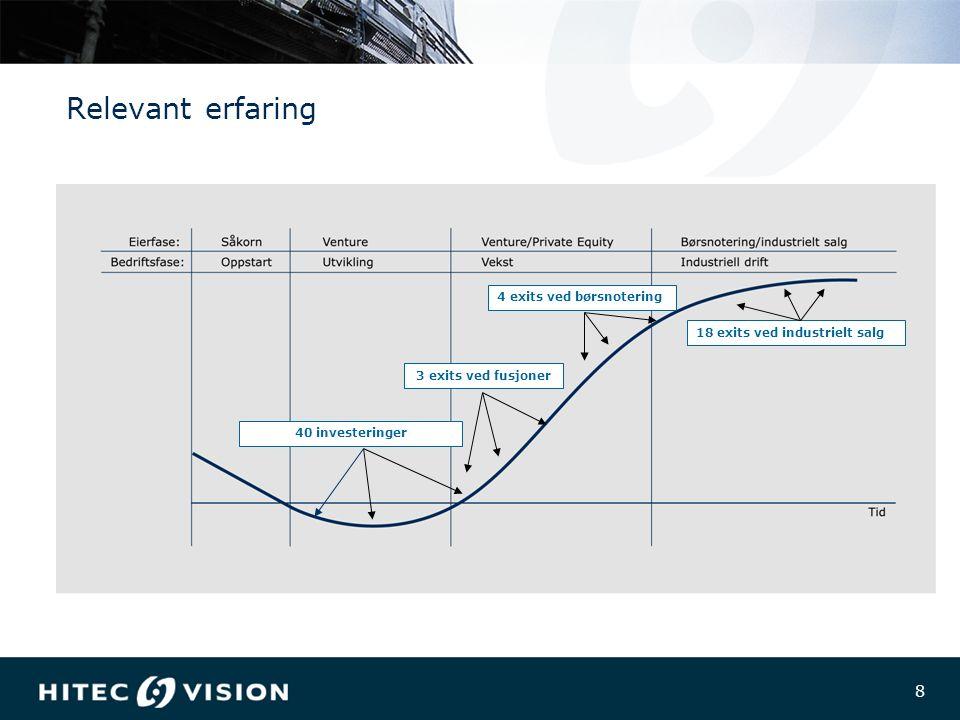 8 8 Relevant erfaring 4 exits ved børsnotering 18 exits ved industrielt salg 40 investeringer 3 exits ved fusjoner