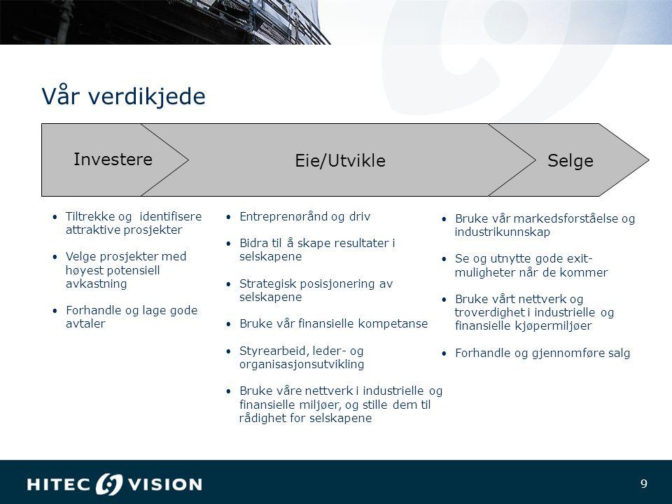 9 9 Vår verdikjede Tiltrekke og identifisere attraktive prosjekter Velge prosjekter med høyest potensiell avkastning Forhandle og lage gode avtaler Investere Eie/UtvikleSelge Entreprenørånd og driv Bidra til å skape resultater i selskapene Strategisk posisjonering av selskapene Bruke vår finansielle kompetanse Styrearbeid, leder- og organisasjonsutvikling Bruke våre nettverk i industrielle og finansielle miljøer, og stille dem til rådighet for selskapene Bruke vår markedsforståelse og industrikunnskap Se og utnytte gode exit- muligheter når de kommer Bruke vårt nettverk og troverdighet i industrielle og finansielle kjøpermiljøer Forhandle og gjennomføre salg