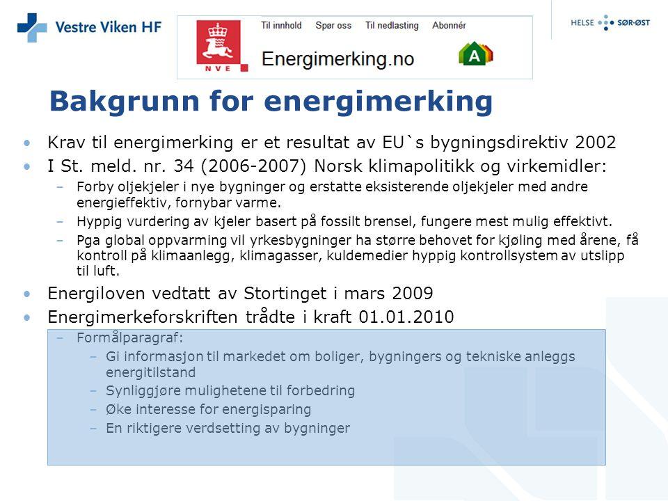 Bakgrunn for energimerking Krav til energimerking er et resultat av EU`s bygningsdirektiv 2002 I St.