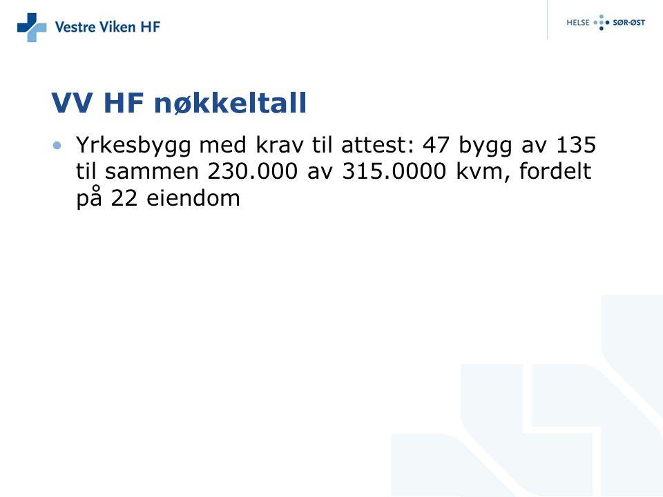 VV HF nøkkeltall Yrkesbygg med krav til attest: 47 bygg av 135 til sammen 230.000 av 315.0000 kvm, fordelt på 22 eiendom