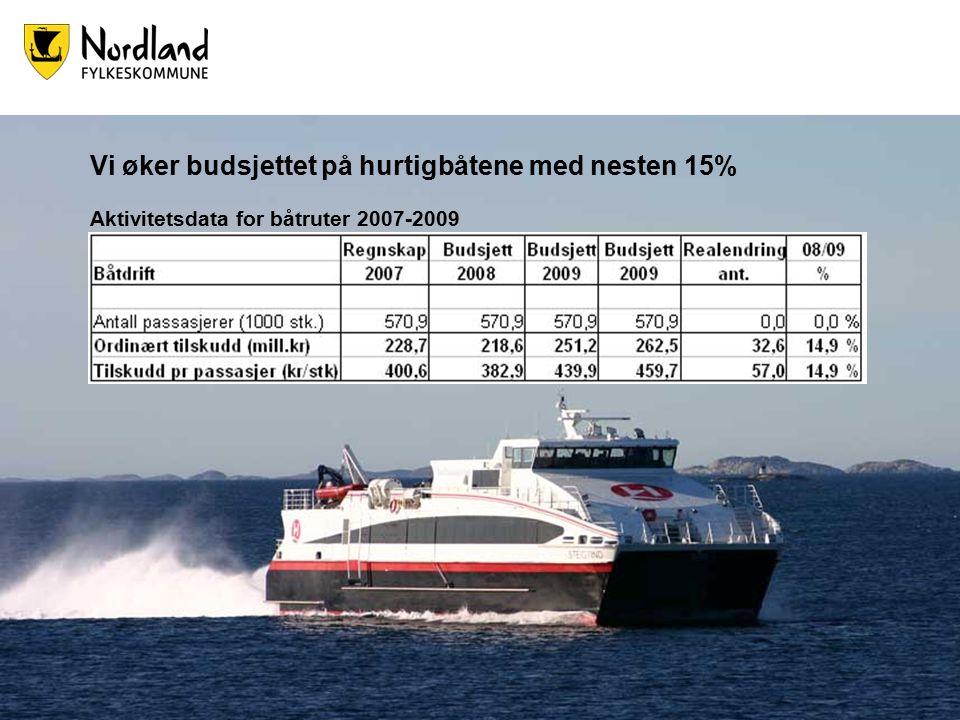 5 Vi øker budsjettet på hurtigbåtene med nesten 15% Aktivitetsdata for båtruter 2007-2009