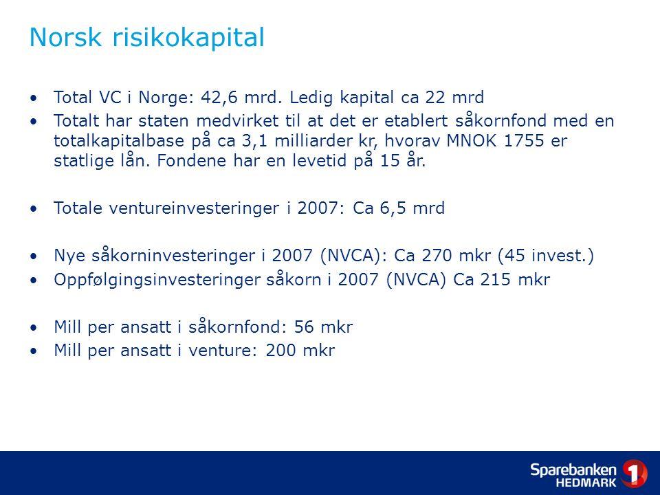 Norsk risikokapital Total VC i Norge: 42,6 mrd.