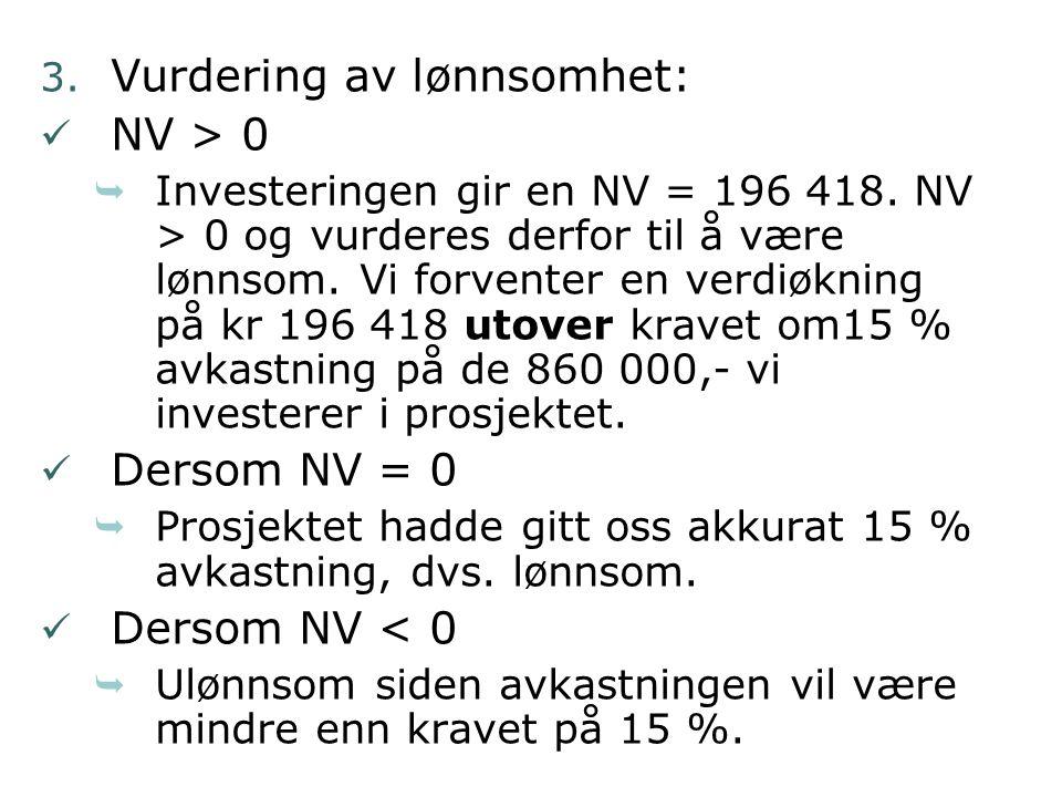 3. Vurdering av lønnsomhet: NV > 0  Investeringen gir en NV = 196 418. NV > 0 og vurderes derfor til å være lønnsom. Vi forventer en verdiøkning på k