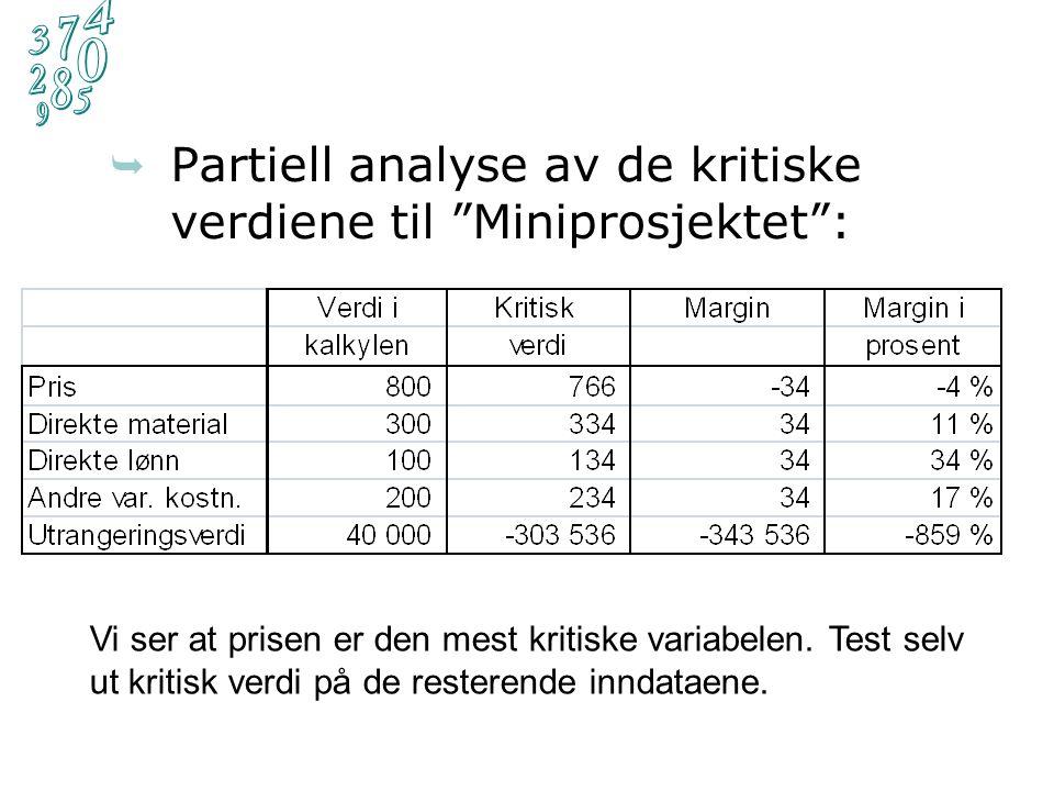""" Partiell analyse av de kritiske verdiene til """"Miniprosjektet"""": Vi ser at prisen er den mest kritiske variabelen. Test selv ut kritisk verdi på de re"""