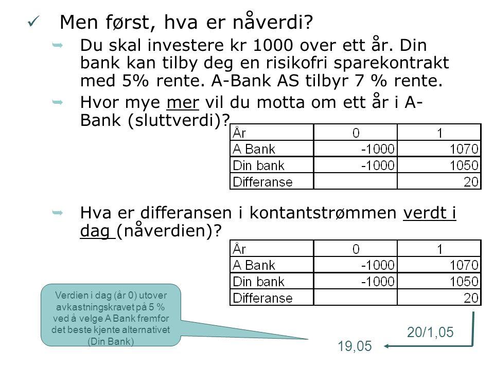 Men først, hva er nåverdi?  Du skal investere kr 1000 over ett år. Din bank kan tilby deg en risikofri sparekontrakt med 5% rente. A-Bank AS tilbyr 7