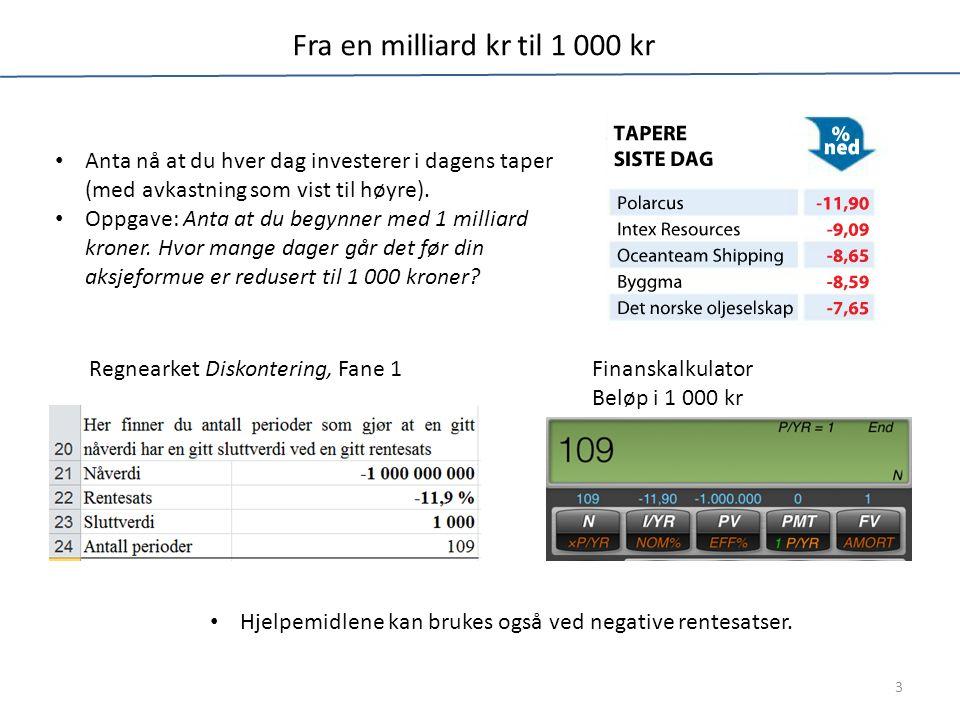 Fra en milliard kr til 1 000 kr Anta nå at du hver dag investerer i dagens taper (med avkastning som vist til høyre).