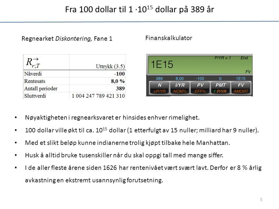 Fra 100 dollar til 1 ∙10 15 dollar på 389 år Nøyaktigheten i regnearksvaret er hinsides enhver rimelighet.