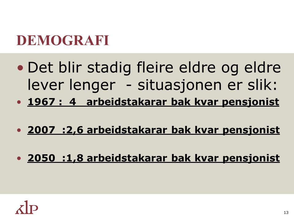 DEMOGRAFI Det blir stadig fleire eldre og eldre lever lenger - situasjonen er slik: 1967 : 4 arbeidstakarar bak kvar pensjonist 2007 :2,6 arbeidstakar