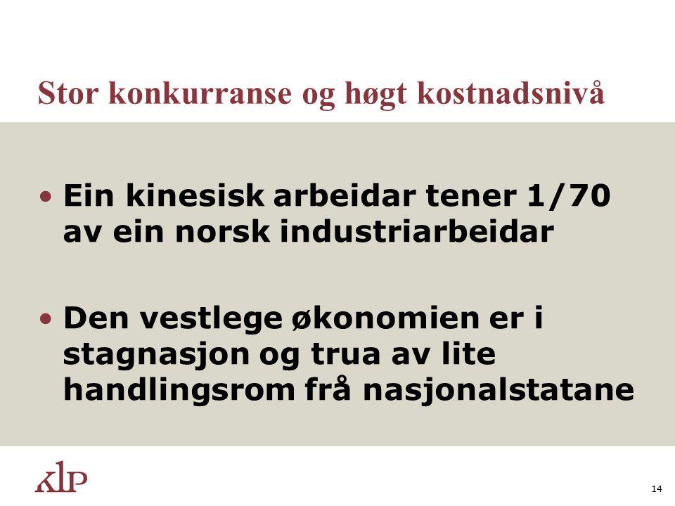 Stor konkurranse og høgt kostnadsnivå Ein kinesisk arbeidar tener 1/70 av ein norsk industriarbeidar Den vestlege økonomien er i stagnasjon og trua av
