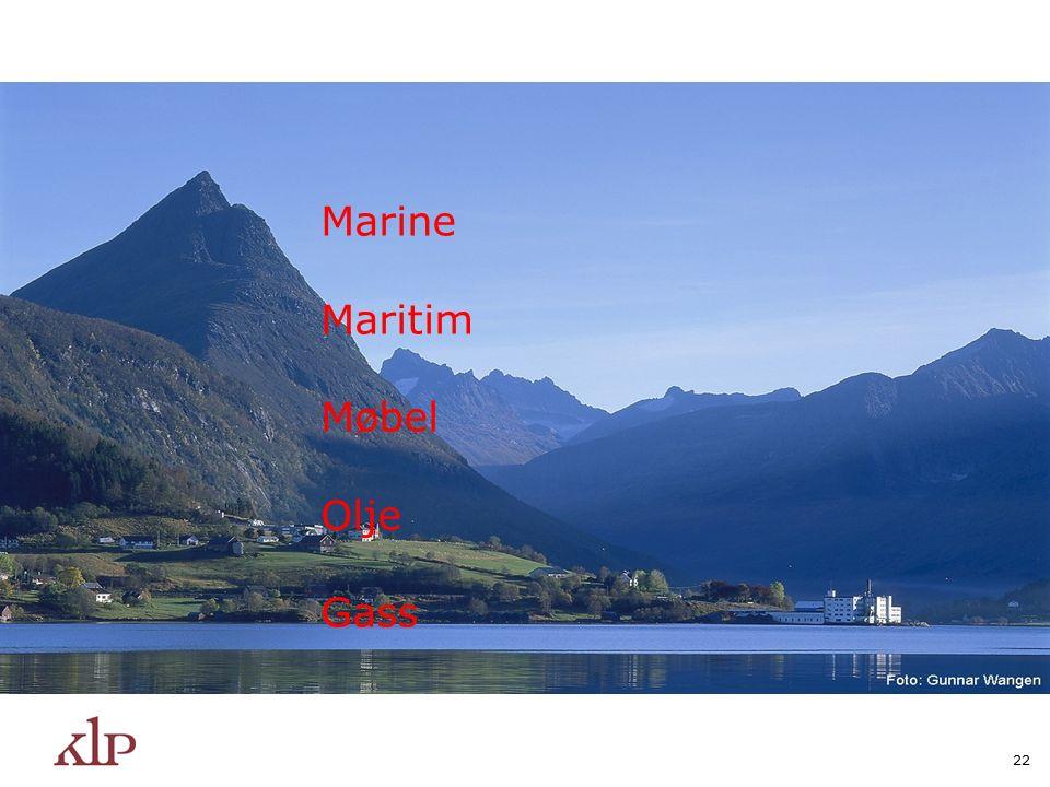 22 Marine Maritim Møbel Olje Gass