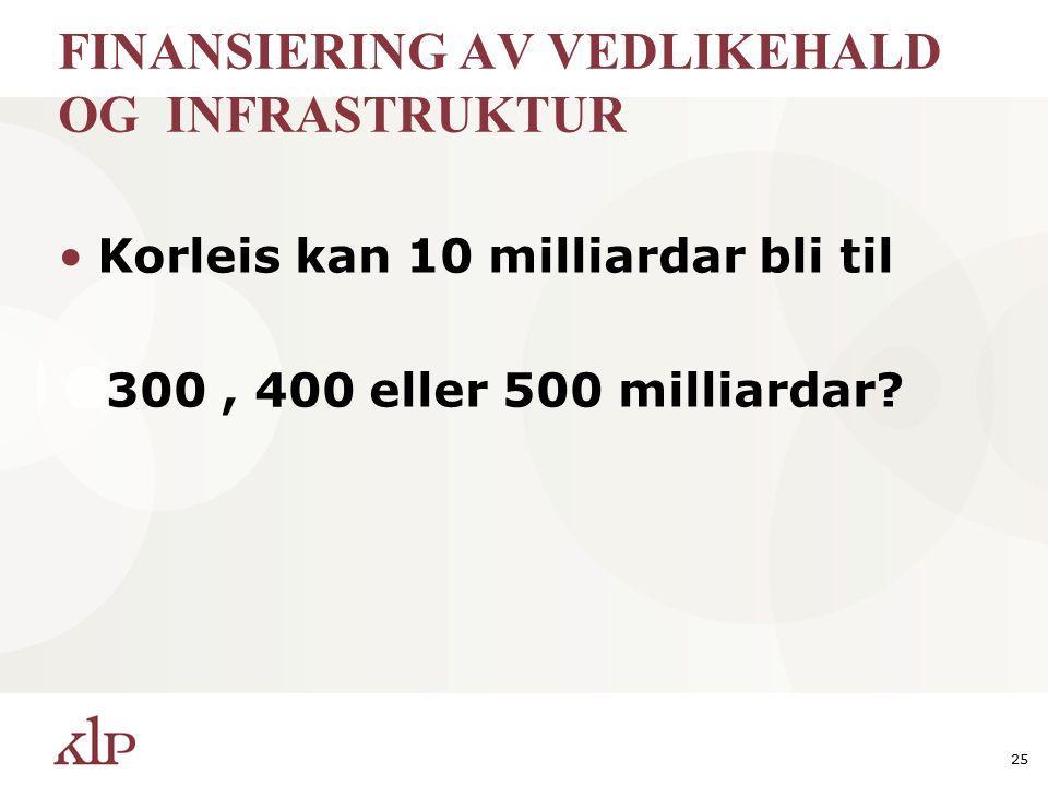 FINANSIERING AV VEDLIKEHALD OG INFRASTRUKTUR Korleis kan 10 milliardar bli til 300, 400 eller 500 milliardar? 25