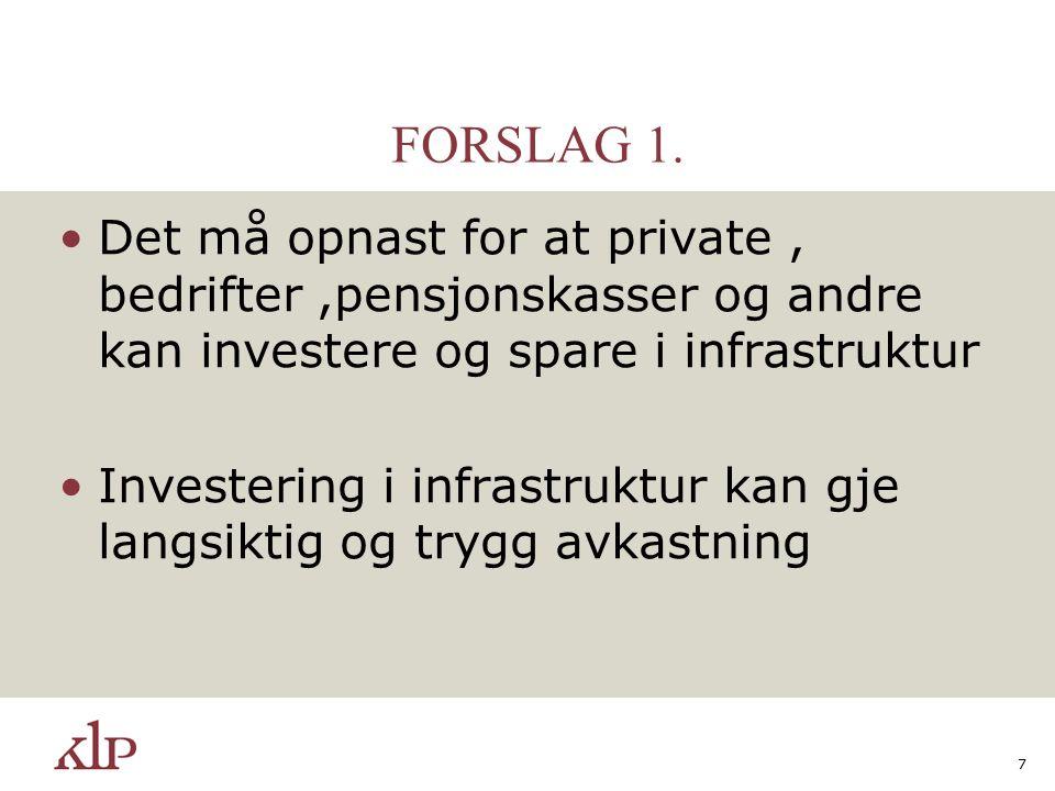 FORSLAG 1. Det må opnast for at private, bedrifter,pensjonskasser og andre kan investere og spare i infrastruktur Investering i infrastruktur kan gje