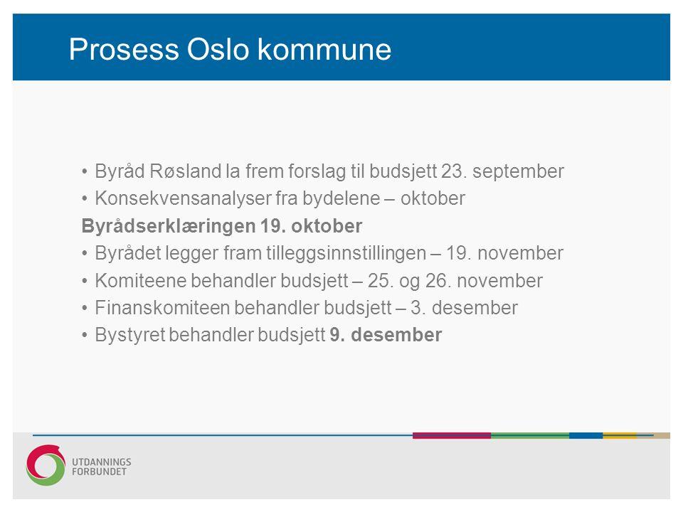 Prosess Oslo kommune Byråd Røsland la frem forslag til budsjett 23.