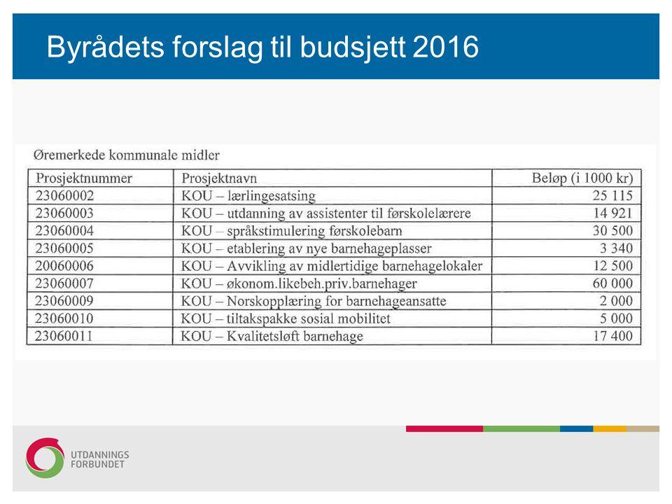 Byrådets forslag til budsjett 2016
