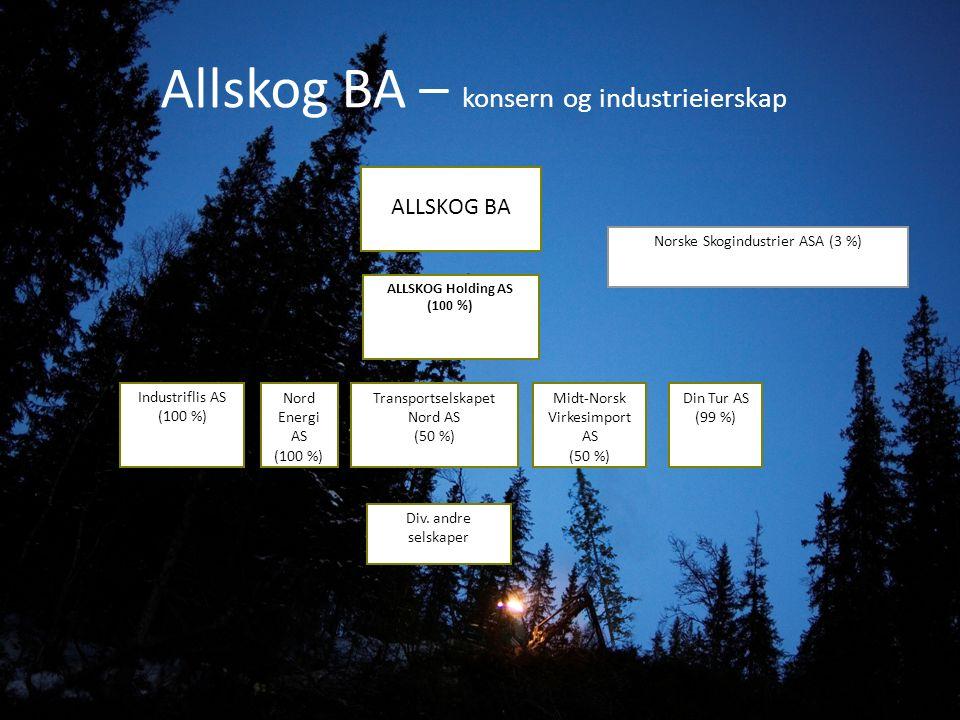 ALLSKOG BA eies av 8000 skogeiere fra Møre og Romsdal til Troms. ALLSKOG er også en interesseorganisasjon for eierne, og jobber for å sikre rammevilkå
