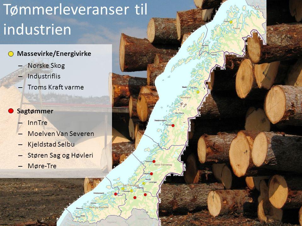 Sør Tr. lag & Møre 9 stillinger 300 000 kbm. Nord Trøndelag 8 stillinger 300000 kbm.