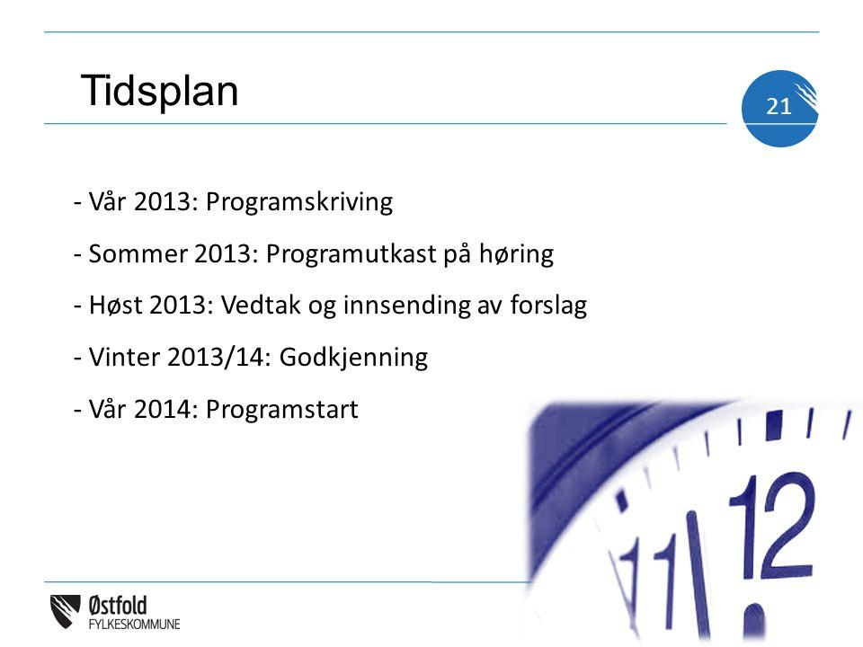21 Tidsplan - Vår 2013: Programskriving - Sommer 2013: Programutkast på høring - Høst 2013: Vedtak og innsending av forslag - Vinter 2013/14: Godkjenning - Vår 2014: Programstart