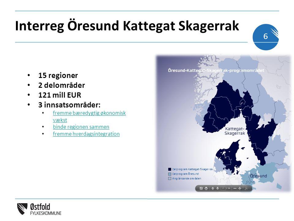 Interreg Öresund Kattegat Skagerrak 6 15 regioner 2 delområder 121 mill EUR 3 innsatsområder: fremme bæredygtig økonomisk vækst fremme bæredygtig økon