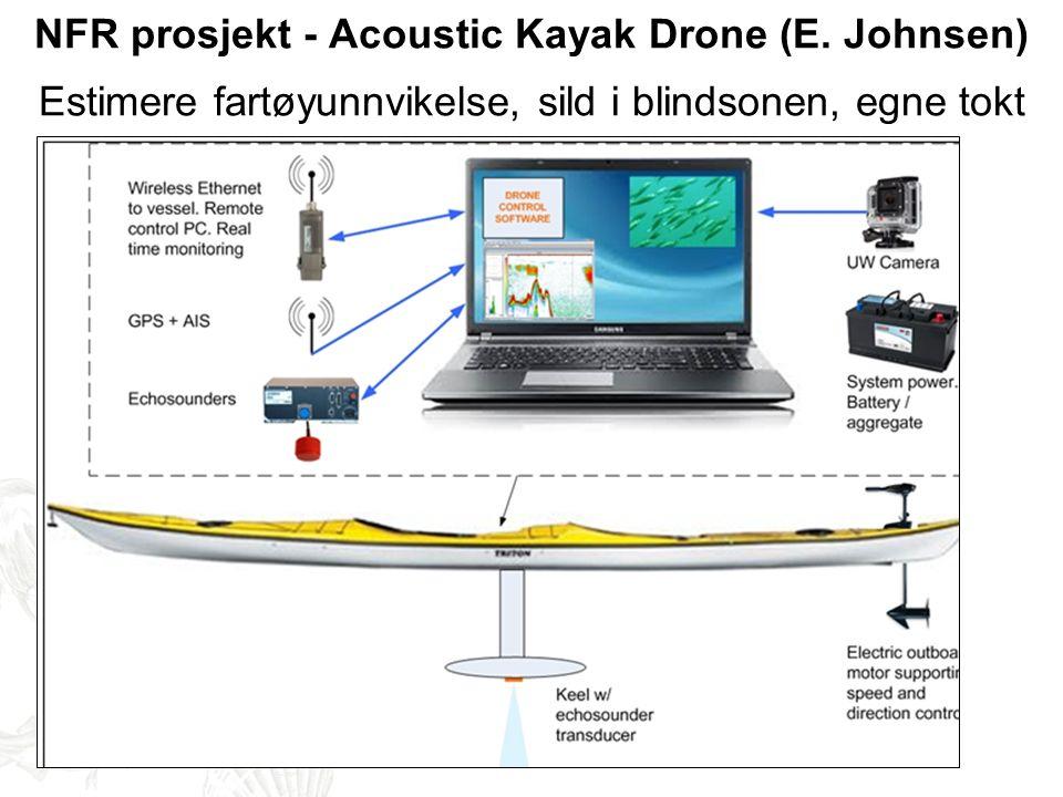 NFR prosjekt - Acoustic Kayak Drone (E. Johnsen) Estimere fartøyunnvikelse, sild i blindsonen, egne tokt