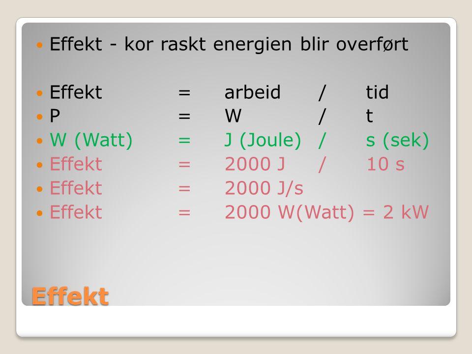 Effekt Effekt - kor raskt energien blir overført Effekt=arbeid/tid P=W/t W (Watt)=J (Joule)/s (sek) Effekt=2000 J/10 s Effekt=2000 J/s Effekt=2000 W(Watt) = 2 kW