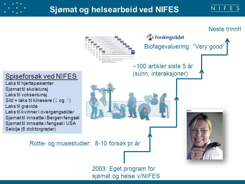 Spiseforsøk ved NIFES : Laks til hjertepasienter Sjømat til skolelunsj Laks til voksenlunsj Sild + laks til kinesere (♀ og ♂) Laks til gravide Laks til kvinner i overgangsalder Sjømat til innsatte i Bergen fengsel Sjømat til innsatte i fengsel i USA Selolje (6 doktorgrader) Spiseforsøk ved NIFES : Laks til hjertepasienter Sjømat til skolelunsj Laks til voksenlunsj Sild + laks til kinesere (♀ og ♂) Laks til gravide Laks til kvinner i overgangsalder Sjømat til innsatte i Bergen fengsel Sjømat til innsatte i fengsel i USA Selolje (6 doktorgrader) 2003: Eget program for sjømat og helse v/NIFES ~100 artikler siste 5 år (sunn, interaksjoner) Biofagevaluering: Very good Neste trinn!.