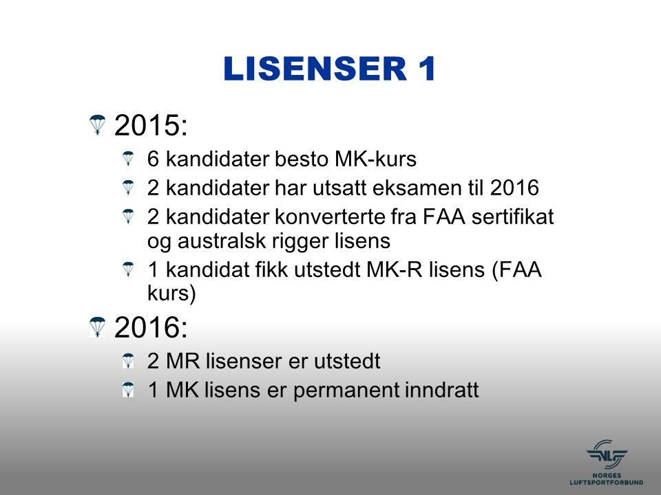 LISENSER 1 2015: 6 kandidater besto MK-kurs 2 kandidater har utsatt eksamen til 2016 2 kandidater konverterte fra FAA sertifikat og australsk rigger lisens 1 kandidat fikk utstedt MK-R lisens (FAA kurs) 2016: 2 MR lisenser er utstedt 1 MK lisens er permanent inndratt