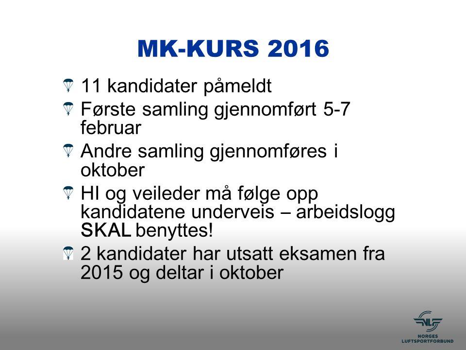 MK-KURS 2016 11 kandidater påmeldt Første samling gjennomført 5-7 februar Andre samling gjennomføres i oktober HI og veileder må følge opp kandidatene underveis – arbeidslogg SKAL benyttes.
