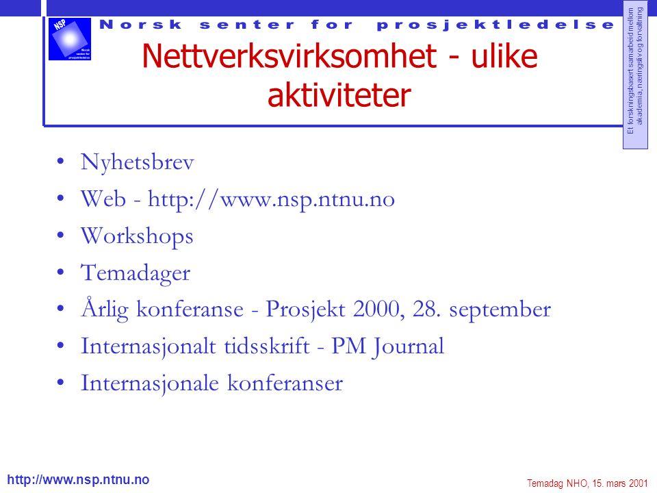 http://www.nsp.ntnu.no Et forskningsbasert samarbeid mellom akademia, næringsliv og forvaltning Nettverksvirksomhet - ulike aktiviteter Nyhetsbrev Web - http://www.nsp.ntnu.no Workshops Temadager Årlig konferanse - Prosjekt 2000, 28.