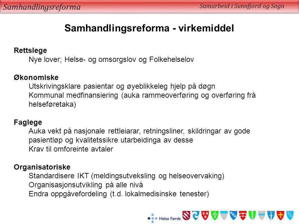 Samhandlingsreforma Samarbeid i Sunnfjord og Sogn Samhandlingsreforma - virkemiddel Rettslege Nye lover; Helse- og omsorgslov og Folkehelselov Økonomi