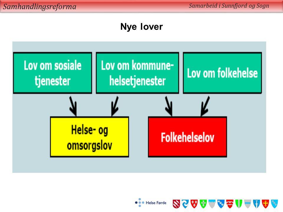 Samhandlingsreforma Samarbeid i Sunnfjord og Sogn Nye lover