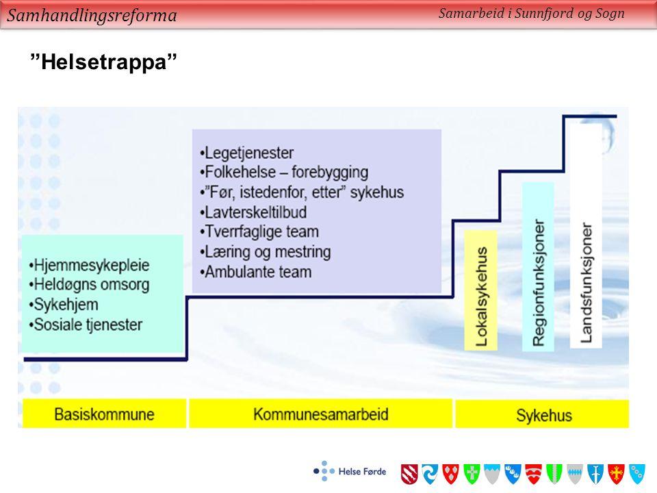 """Samhandlingsreforma Samarbeid i Sunnfjord og Sogn """"Helsetrappa"""""""