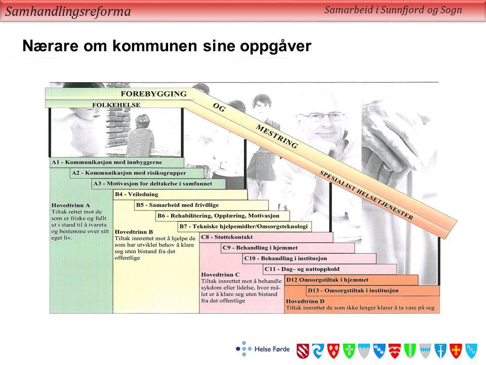 Samhandlingsreforma Samarbeid i Sunnfjord og Sogn Nærare om kommunen sine oppgåver