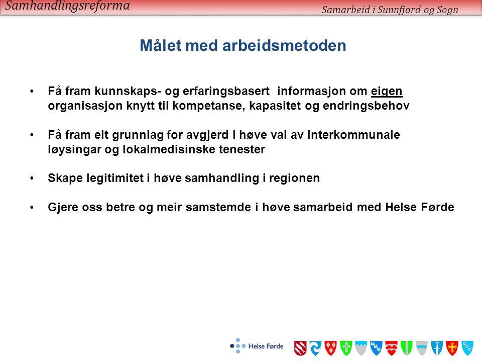 Samhandlingsreforma Samarbeid i Sunnfjord og Sogn Målet med arbeidsmetoden Få fram kunnskaps- og erfaringsbasert informasjon om eigen organisasjon kny