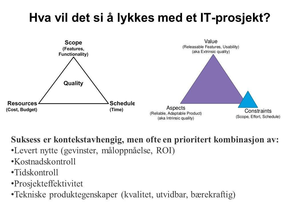 Prediksjon av risikoen for at et prosjekt feiler (Modell basert på nesten 800.000 prosjekter) Jørgensen, Magne.