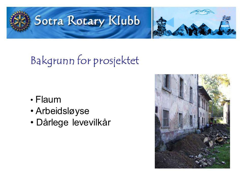 Bakgrunn for prosjektet Flaum Arbeidsløyse Dårlege levevilkår