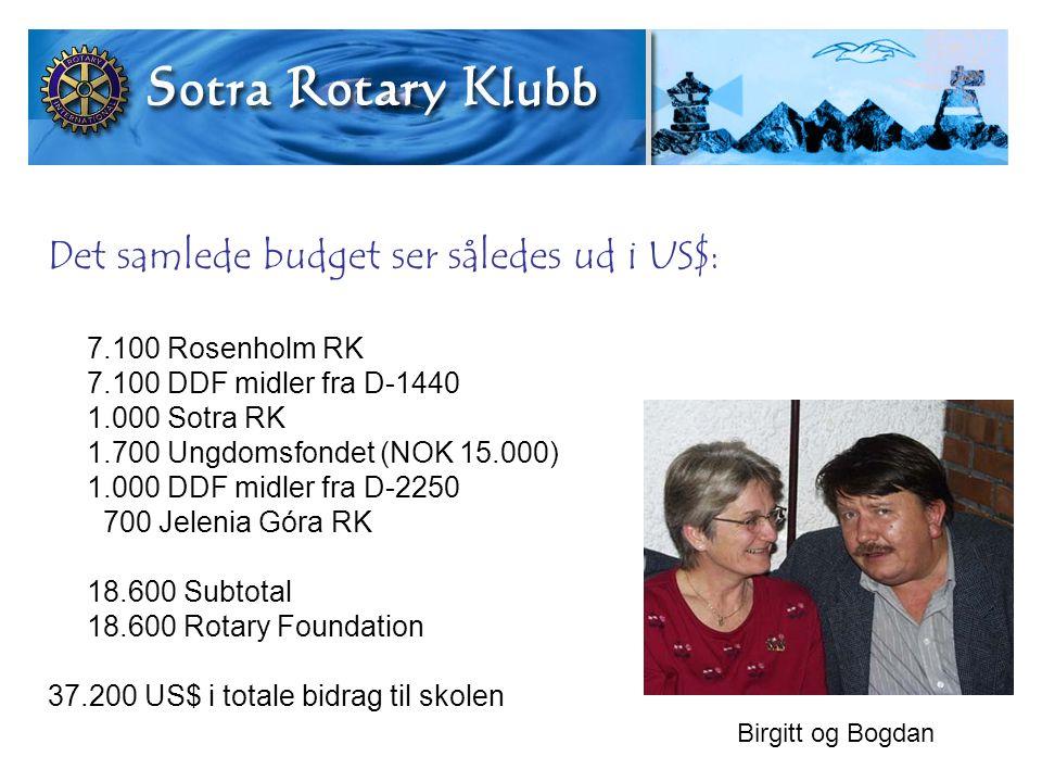 Det samlede budget ser således ud i US$: 7.100 Rosenholm RK 7.100 DDF midler fra D-1440 1.000 Sotra RK 1.700 Ungdomsfondet (NOK 15.000) 1.000 DDF midler fra D-2250 700 Jelenia Góra RK 18.600 Subtotal 18.600 Rotary Foundation 37.200 US$ i totale bidrag til skolen Birgitt og Bogdan