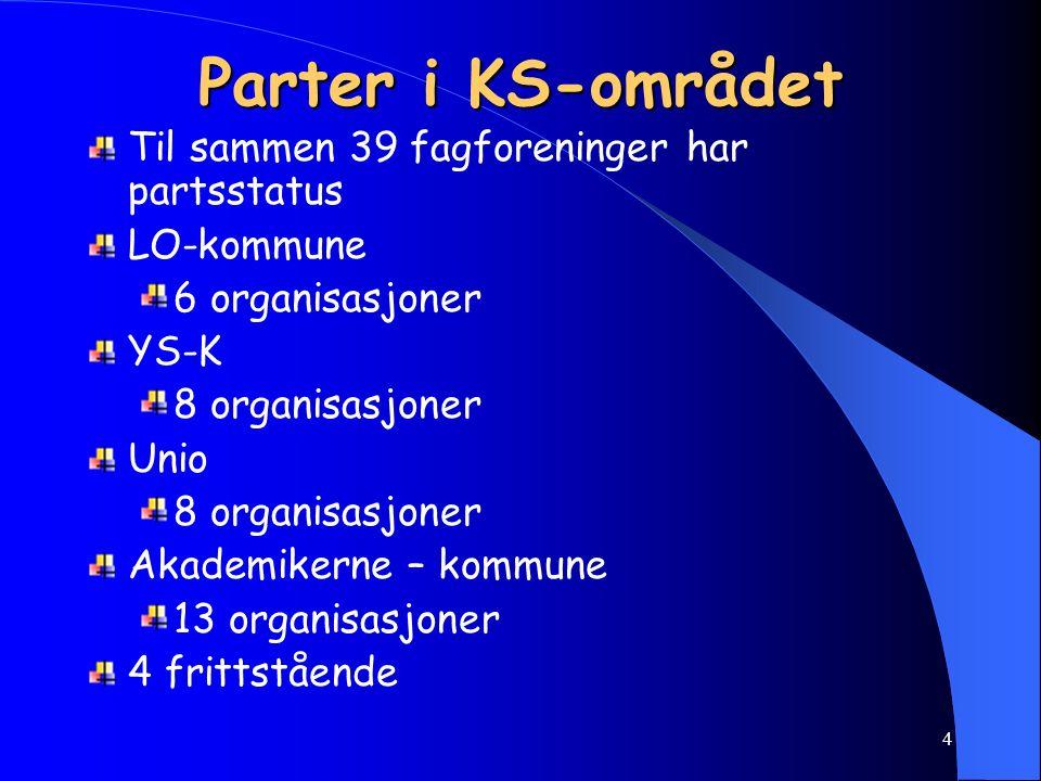 4 Parter i KS-området Til sammen 39 fagforeninger har partsstatus LO-kommune 6 organisasjoner YS-K 8 organisasjoner Unio 8 organisasjoner Akademikerne – kommune 13 organisasjoner 4 frittstående