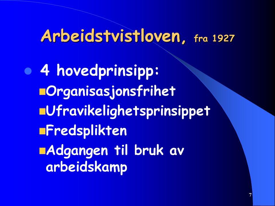 7 Arbeidstvistloven, fra 1927 4 hovedprinsipp: Organisasjonsfrihet Ufravikelighetsprinsippet Fredsplikten Adgangen til bruk av arbeidskamp