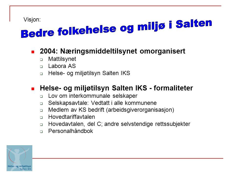 2004: Næringsmiddeltilsynet omorganisert  Mattilsynet  Labora AS  Helse- og miljøtilsyn Salten IKS Helse- og miljøtilsyn Salten IKS - formaliteter