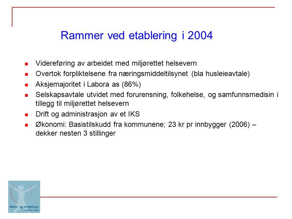 Rammer ved etablering i 2004 Videreføring av arbeidet med miljørettet helsevern Overtok forpliktelsene fra næringsmiddeltilsynet (bla husleieavtale) A