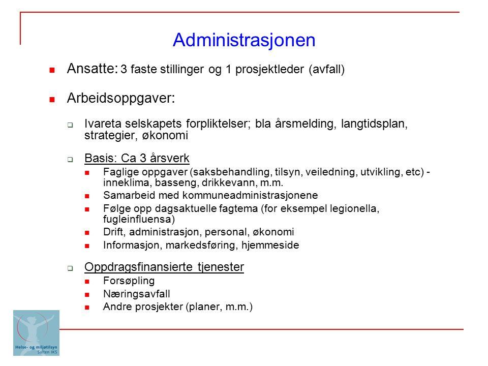 Administrasjonen Ansatte : 3 faste stillinger og 1 prosjektleder (avfall) Arbeidsoppgaver :  Ivareta selskapets forpliktelser; bla årsmelding, langti