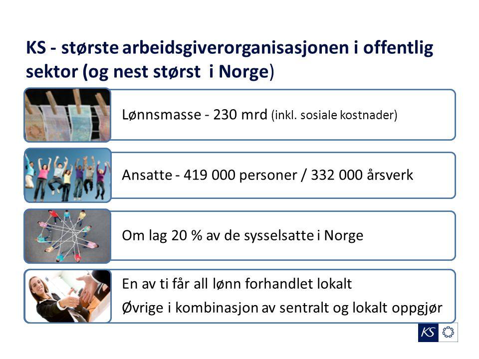 KS - største arbeidsgiverorganisasjonen i offentlig sektor (og nest størst i Norge) Lønnsmasse - 230 mrd (inkl.