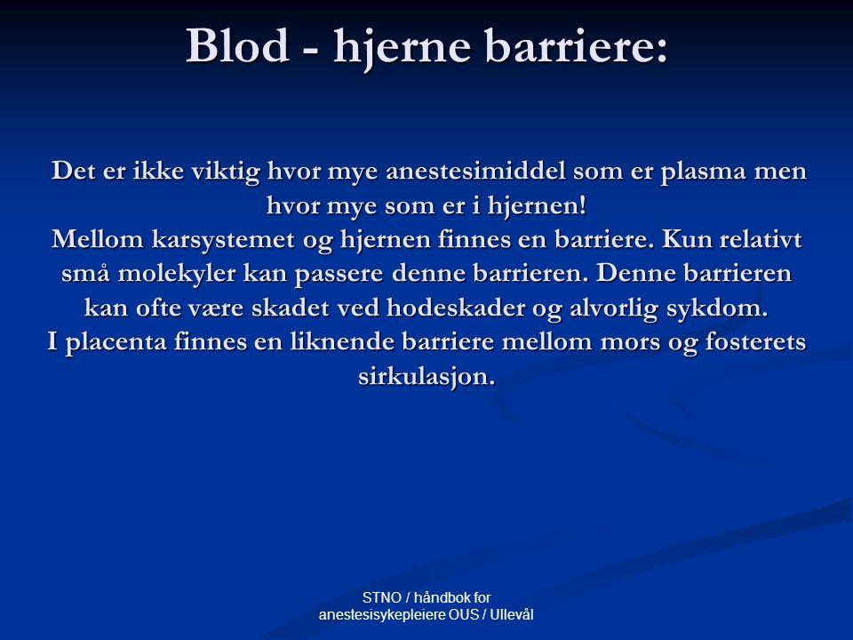 STNO / håndbok for anestesisykepleiere OUS / Ullevål Blod - hjerne barriere: Det er ikke viktig hvor mye anestesimiddel som er plasma men hvor mye som