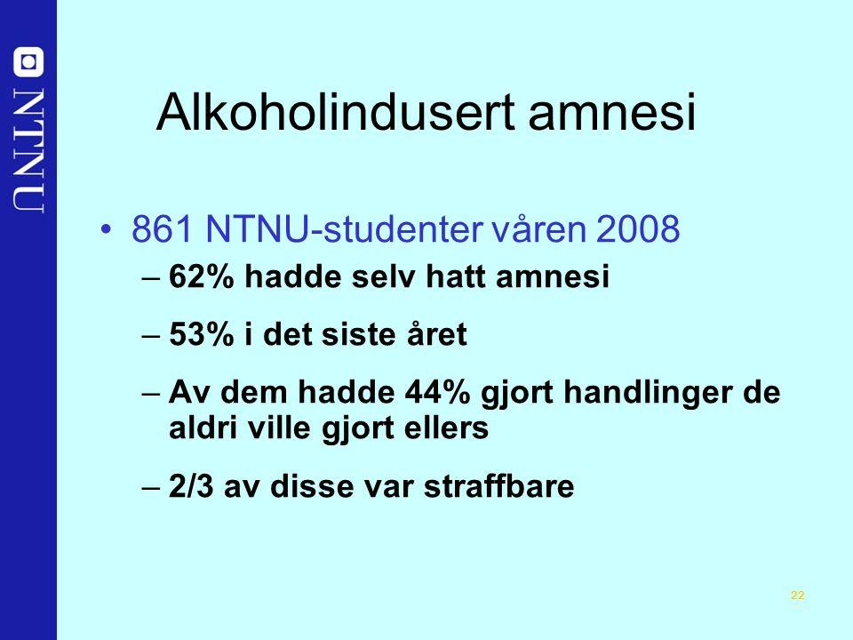22 Alkoholindusert amnesi 861 NTNU-studenter våren 2008 –62% hadde selv hatt amnesi –53% i det siste året –Av dem hadde 44% gjort handlinger de aldri ville gjort ellers –2/3 av disse var straffbare